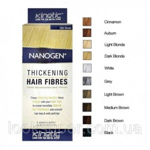 Волокна Nanogen Keratin Hair Fibres 2 Month Supply